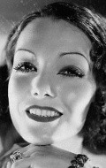 Actress Lupe Velez - filmography and biography.