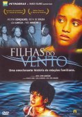 Filhas do Vento is the best movie in Jonas Bloch filmography.