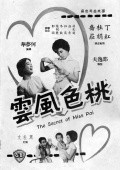 Tao se feng yun movie in Meng Hua Ho filmography.
